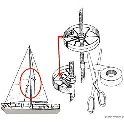 """""""Sailguard"""" Sail Savers"""
