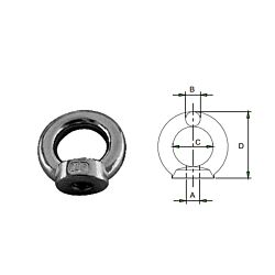 Lifting Eye Nut - Stainless Steel AISI316 DIN 582